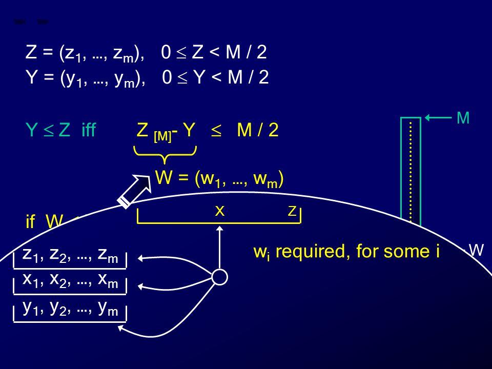 Z = (z 1, …, z m ), 0  Z < M / 2 Y = (y 1, …, y m ), 0  Y < M / 2 Y  Z iff Z [M] - Y  M / 2 if W  M / 2 then Y  Z else Y > Z W = (w 1, …, w m ) M 0 Z Y W Z X w i required, for some i z 1, z 2, …, z m x 1, x 2, …, x m y 1, y 2, …, y m