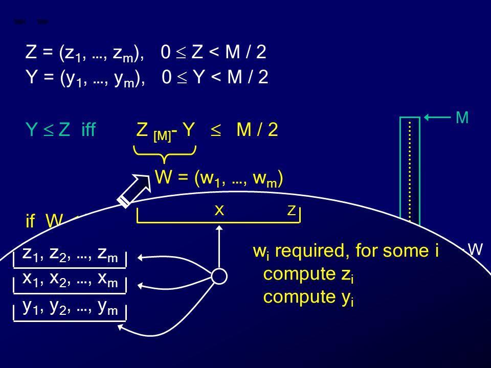 Z = (z 1, …, z m ), 0  Z < M / 2 Y = (y 1, …, y m ), 0  Y < M / 2 Y  Z iff Z [M] - Y  M / 2 if W  M / 2 then Y  Z else Y > Z W = (w 1, …, w m ) M 0 Z Y W Z X z 1, z 2, …, z m x 1, x 2, …, x m y 1, y 2, …, y m w i required, for some i compute z i compute y i