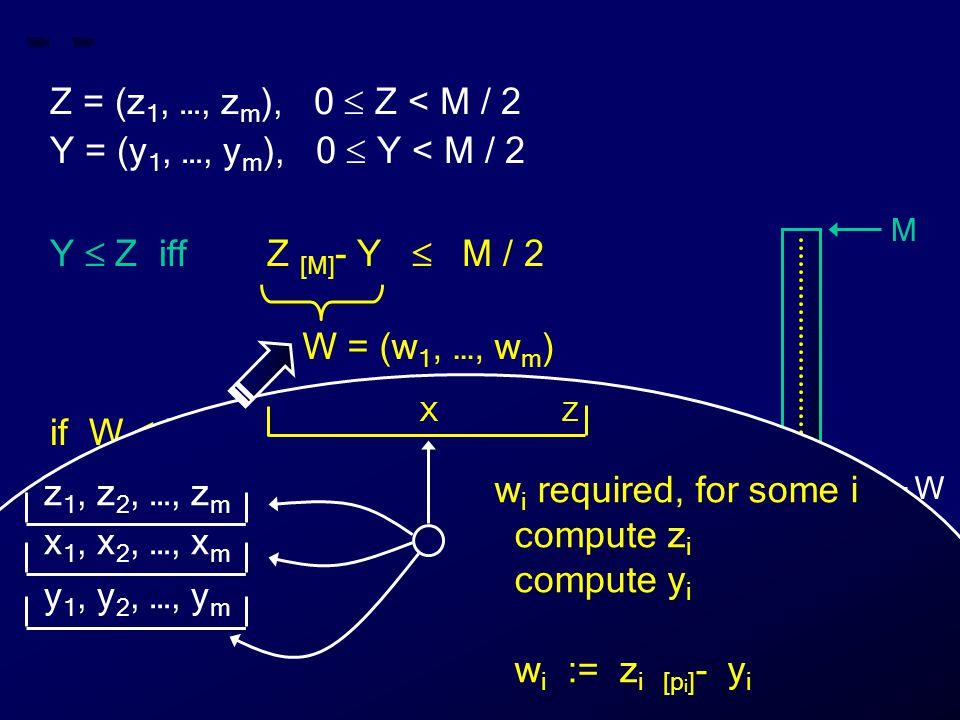 Z = (z 1, …, z m ), 0  Z < M / 2 Y = (y 1, …, y m ), 0  Y < M / 2 Y  Z iff Z [M] - Y  M / 2 if W  M / 2 then Y  Z else Y > Z W = (w 1, …, w m ) M 0 Z Y W Z X w i required, for some i compute z i compute y i w i := z i [p i ] - y i z 1, z 2, …, z m x 1, x 2, …, x m y 1, y 2, …, y m