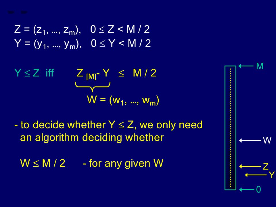 Z = (z 1, …, z m ), 0  Z < M / 2 Y = (y 1, …, y m ), 0  Y < M / 2 Y  Z iff Z [M] - Y  M / 2 - to decide whether Y  Z, we only need an algorithm deciding whether W  M / 2 - for any given W W = (w 1, …, w m ) M 0 Z Y W