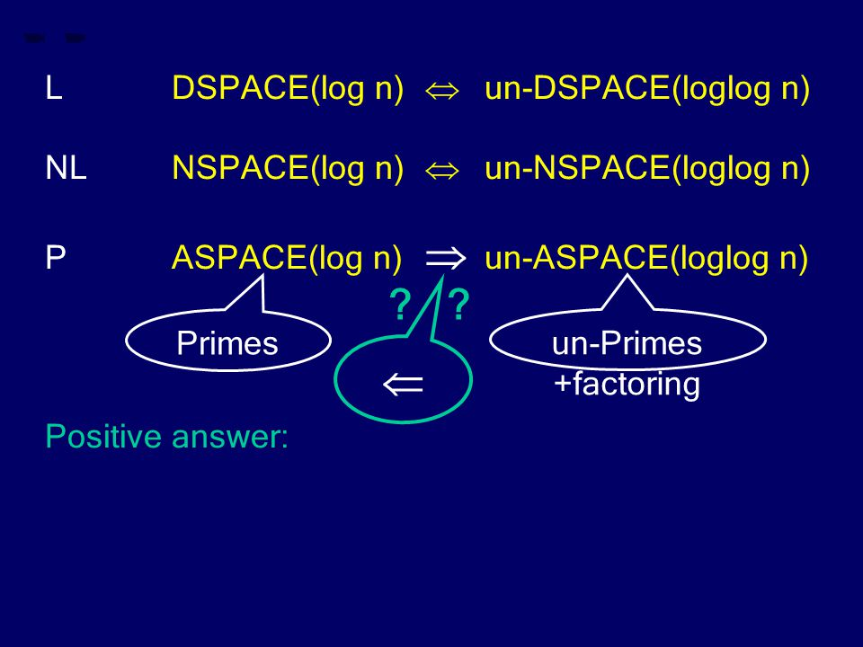 LDSPACE(log n)  un-DSPACE(loglog n) NLNSPACE(log n)  un-NSPACE(loglog n) PASPACE(log n)  un-ASPACE(loglog n) Positive answer: Primes  .