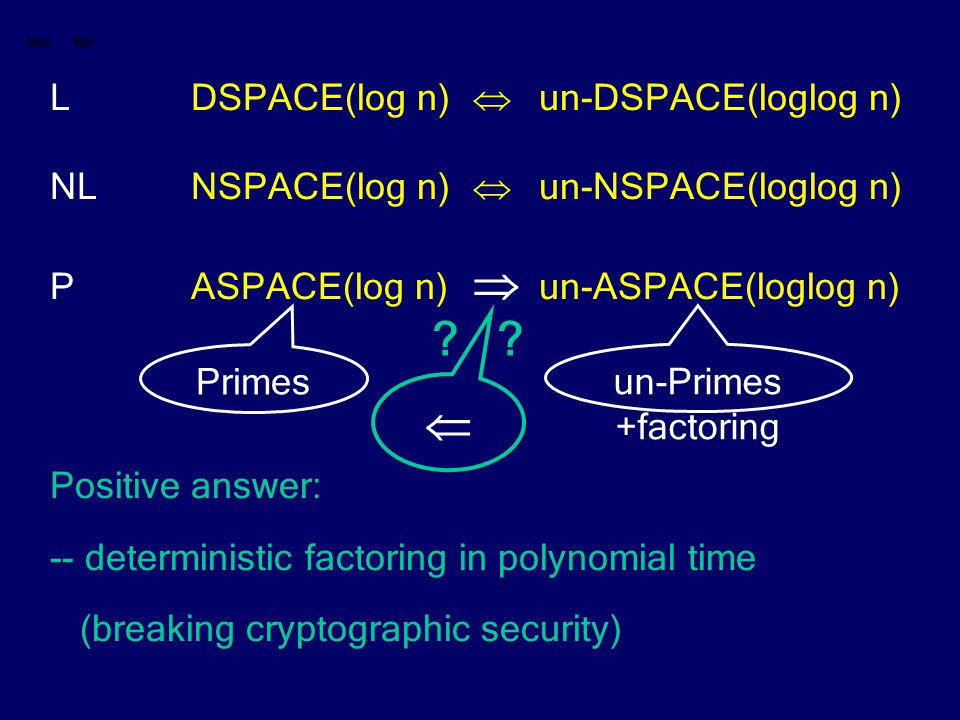 LDSPACE(log n)  un-DSPACE(loglog n) NLNSPACE(log n)  un-NSPACE(loglog n) PASPACE(log n)  un-ASPACE(loglog n) Positive answer: -- deterministic factoring in polynomial time (breaking cryptographic security) Primes  .