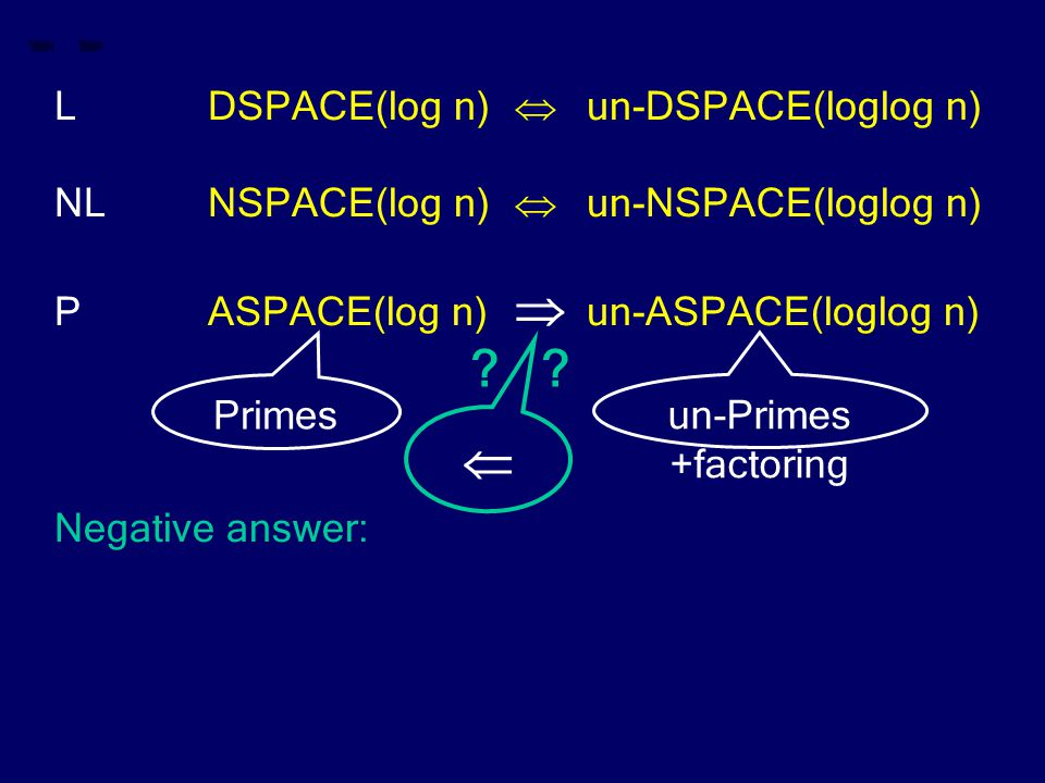 LDSPACE(log n)  un-DSPACE(loglog n) NLNSPACE(log n)  un-NSPACE(loglog n) PASPACE(log n)  un-ASPACE(loglog n) Negative answer: Primes  .