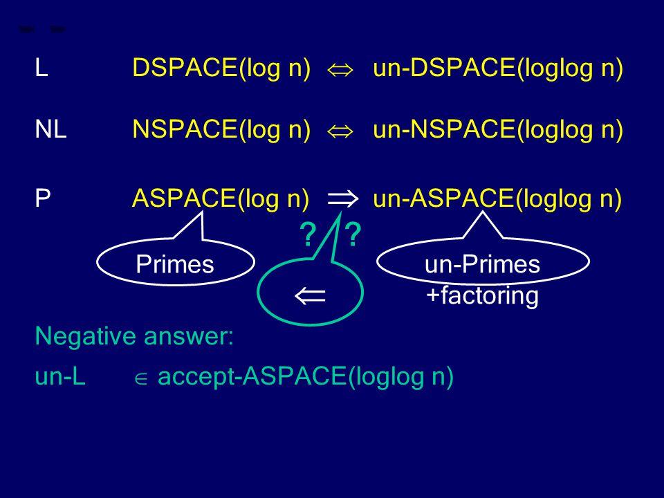 LDSPACE(log n)  un-DSPACE(loglog n) NLNSPACE(log n)  un-NSPACE(loglog n) PASPACE(log n)  un-ASPACE(loglog n) Negative answer: un-L  accept-ASPACE(loglog n) Primes  .