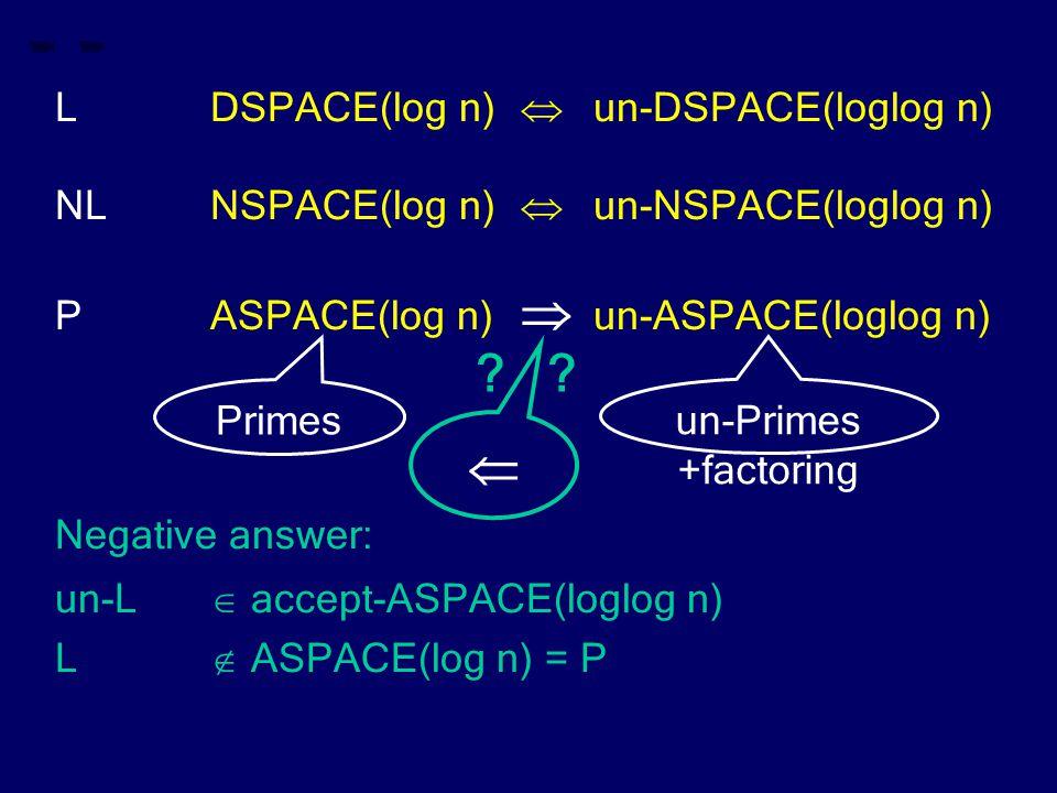 LDSPACE(log n)  un-DSPACE(loglog n) NLNSPACE(log n)  un-NSPACE(loglog n) PASPACE(log n)  un-ASPACE(loglog n) Negative answer: un-L  accept-ASPACE(loglog n) L  ASPACE(log n) = P Primes  .