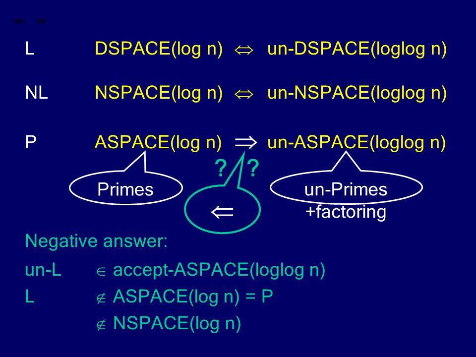 LDSPACE(log n)  un-DSPACE(loglog n) NLNSPACE(log n)  un-NSPACE(loglog n) PASPACE(log n)  un-ASPACE(loglog n) Negative answer: un-L  accept-ASPACE(loglog n) L  ASPACE(log n) = P  NSPACE(log n) Primes  .