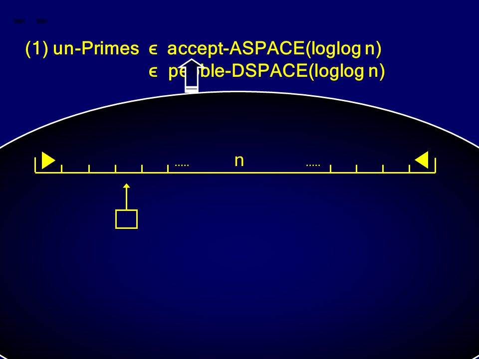 (1) un-Primes ϵ accept-ASPACE(loglog n) ϵ pebble-DSPACE(loglog n) n