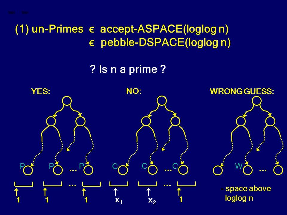 (1) un-Primes ϵ accept-ASPACE(loglog n) ϵ pebble-DSPACE(loglog n) .