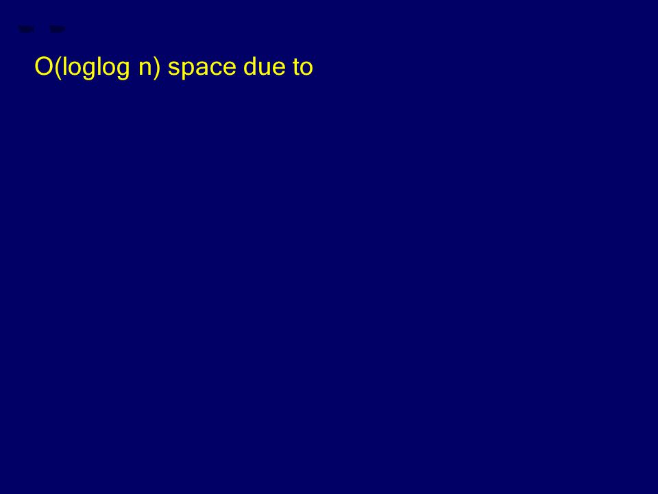 O(loglog n) space due to