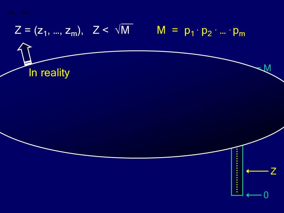 __ Z = (z 1, …, z m ), Z < √MM = p 1. p 2. …. p m M 0 Z In reality