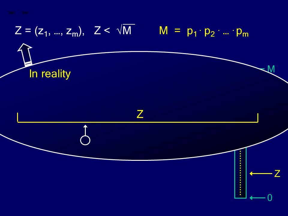 __ Z = (z 1, …, z m ), Z < √MM = p 1. p 2. …. p m M 0 Z Z In reality