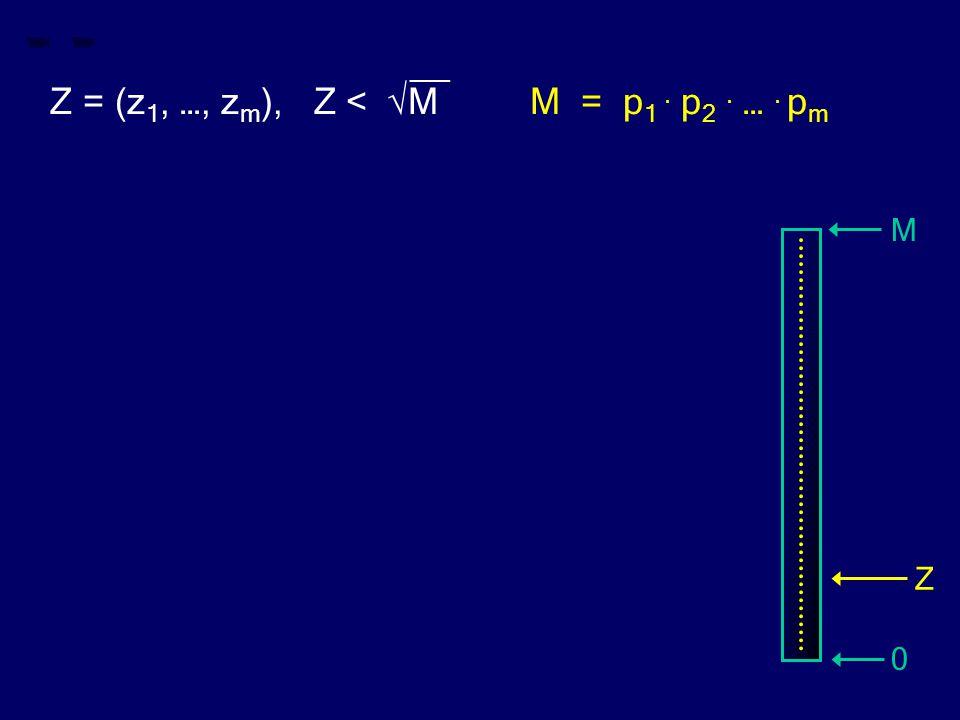 __ Z = (z 1, …, z m ), Z < √MM = p 1. p 2. …. p m M 0 Z