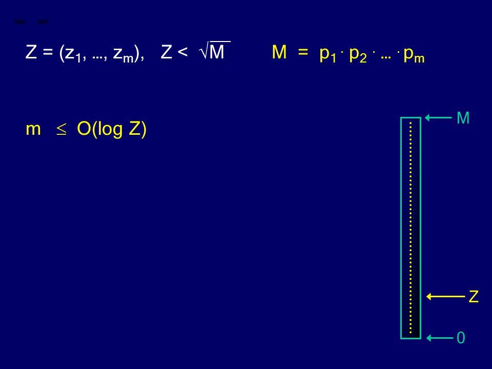 __ Z = (z 1, …, z m ), Z < √MM = p 1. p 2. …. p m m  O(log Z) M 0 Z