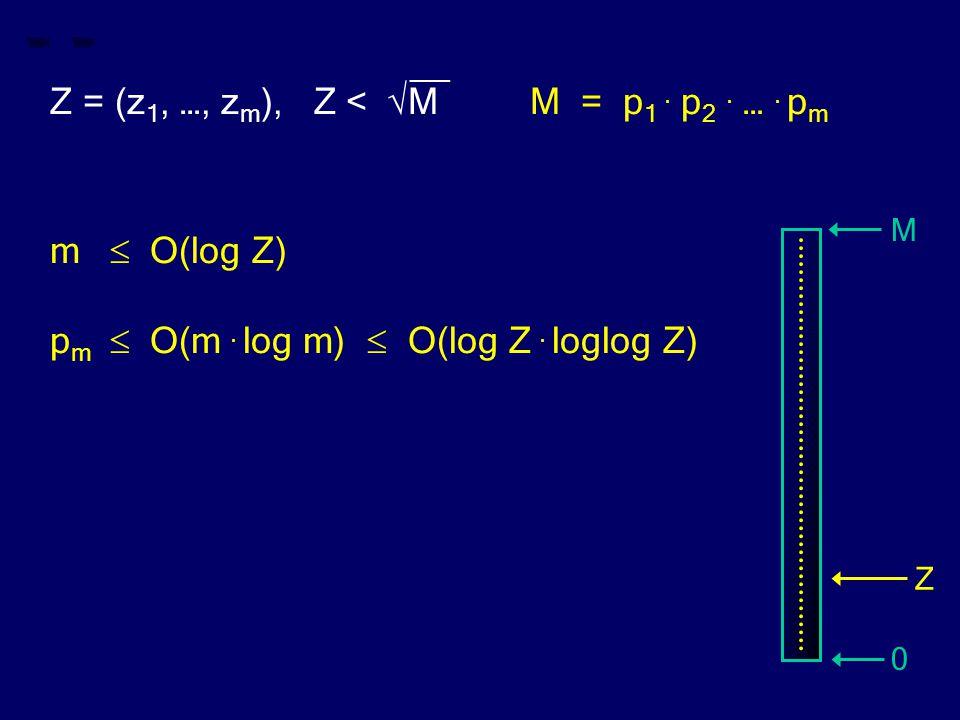 __ Z = (z 1, …, z m ), Z < √MM = p 1. p 2. …. p m m  O(log Z) p m  O(m. log m)  O(log Z. loglog Z) M 0 Z