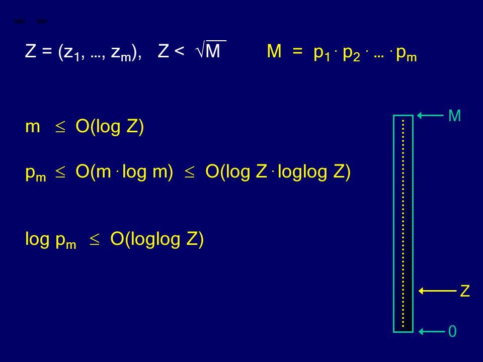 __ Z = (z 1, …, z m ), Z < √MM = p 1. p 2. …. p m m  O(log Z) p m  O(m. log m)  O(log Z. loglog Z) log p m  O(loglog Z) M 0 Z
