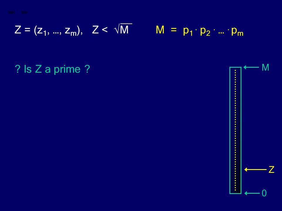 __ Z = (z 1, …, z m ), Z < √MM = p 1. p 2. …. p m ? Is Z a prime ? M 0 Z