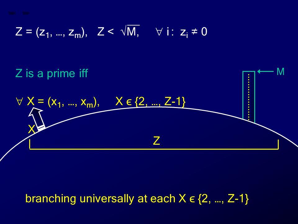 M 0 Z X __ Z = (z 1, …, z m ), Z < √M,  i : z i ≠ 0 Z is a prime iff  X = (x 1, …, x m ), X ϵ {2, …, Z-1} X does not divide Z Z branching universally at each X ϵ {2, …, Z-1}