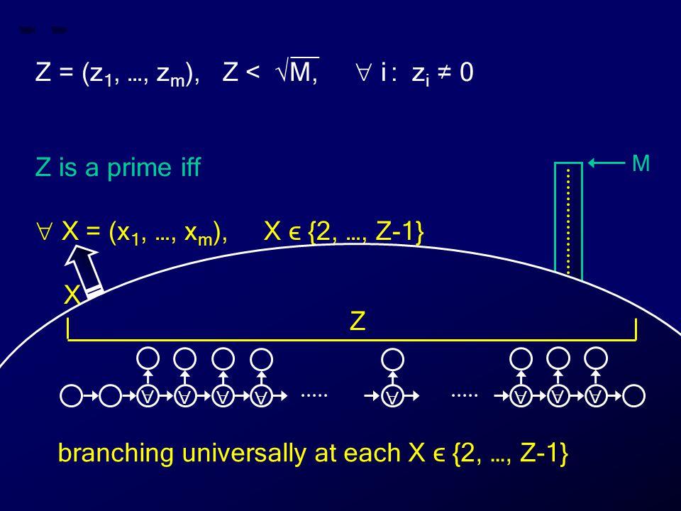 M 0 Z X __ Z = (z 1, …, z m ), Z < √M,  i : z i ≠ 0 Z is a prime iff  X = (x 1, …, x m ), X ϵ {2, …, Z-1} X does not divide Z  Z branching universa