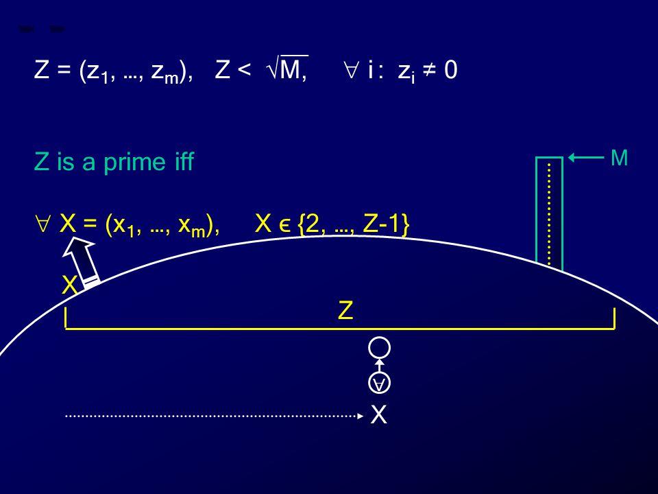 __ Z = (z 1, …, z m ), Z < √M,  i : z i ≠ 0 Z is a prime iff  X = (x 1, …, x m ), X ϵ {2, …, Z-1} X does not divide Z M 0 Z X Z  X