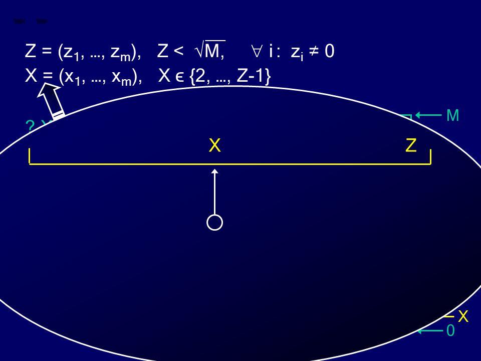 M 0 Z X __ Z = (z 1, …, z m ), Z < √M,  i : z i ≠ 0 X = (x 1, …, x m ), X ϵ {2, …, Z-1} ? X divides Z ? Z X