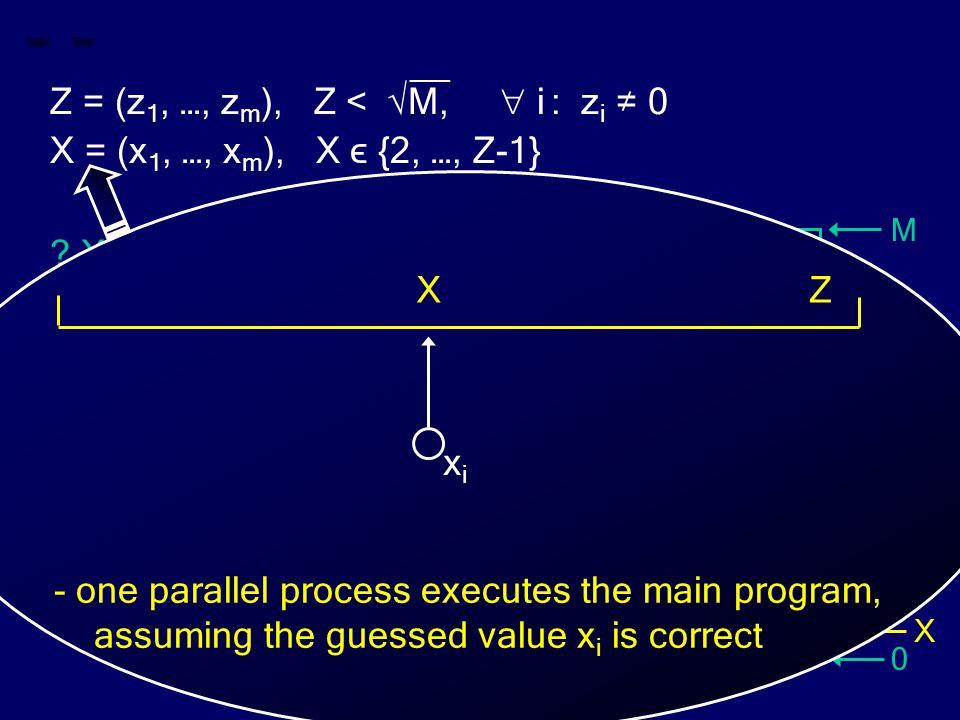 M 0 Z X __ Z = (z 1, …, z m ), Z < √M,  i : z i ≠ 0 X = (x 1, …, x m ), X ϵ {2, …, Z-1} ? X divides Z ? Z X xixi - one parallel process executes the
