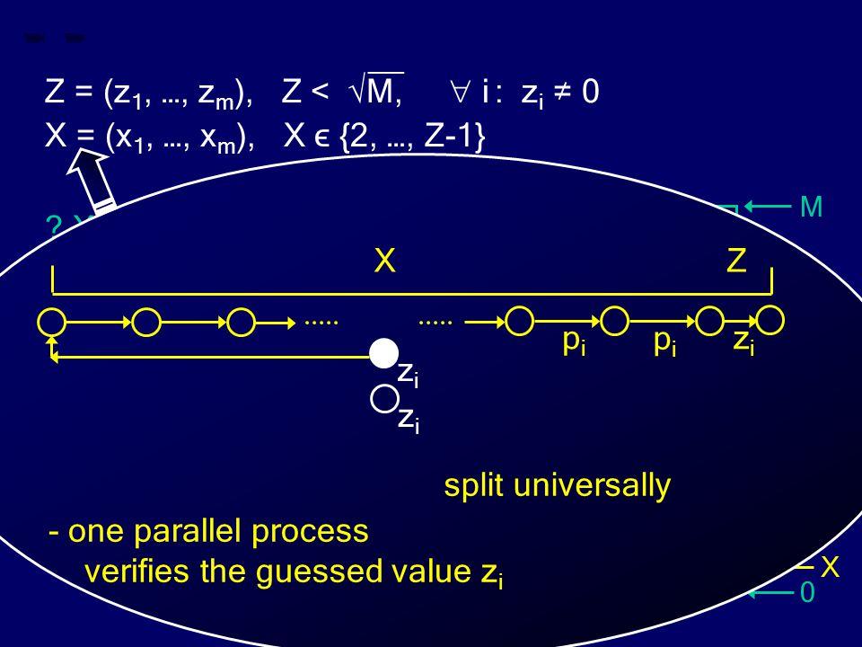 M 0 Z X __ Z = (z 1, …, z m ), Z < √M,  i : z i ≠ 0 X = (x 1, …, x m ), X ϵ {2, …, Z-1} ? X divides Z ? Z split universally - one parallel process ve