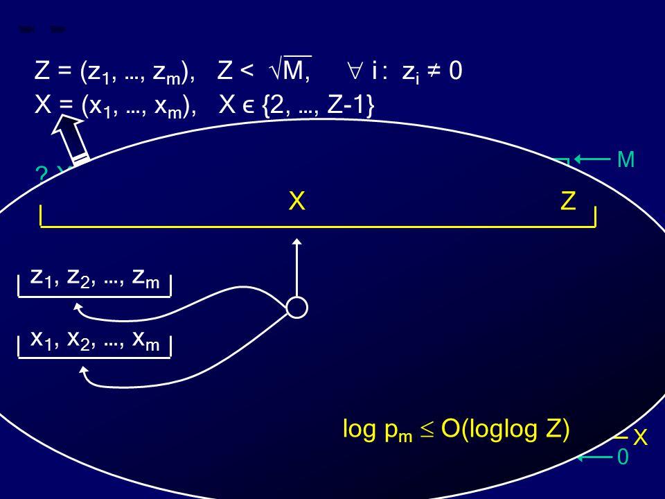 M 0 Z X __ Z = (z 1, …, z m ), Z < √M,  i : z i ≠ 0 X = (x 1, …, x m ), X ϵ {2, …, Z-1} ? X divides Z ? Z X log p m  O(loglog Z) z 1, z 2, …, z m x
