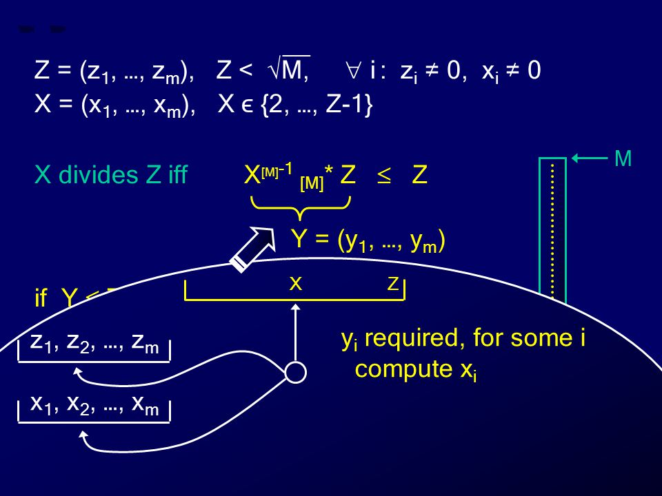 __ Z = (z 1, …, z m ), Z < √M,  i : z i ≠ 0, x i ≠ 0 X = (x 1, …, x m ), X ϵ {2, …, Z-1} X divides Z iff X [M] -1 [M] * Z  Z if Y  Z then X divides Z else X does not divide Z Y = (y 1, …, y m ) M 0 Z X Y Z X y i required, for some i compute x i z 1, z 2, …, z m x 1, x 2, …, x m