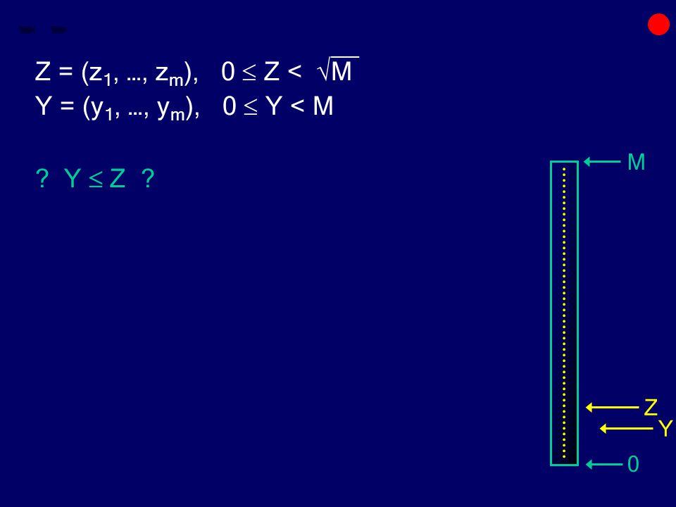 __ Z = (z 1, …, z m ), 0  Z < √M Y = (y 1, …, y m ), 0  Y < M ? Y  Z ? M 0 Z Y