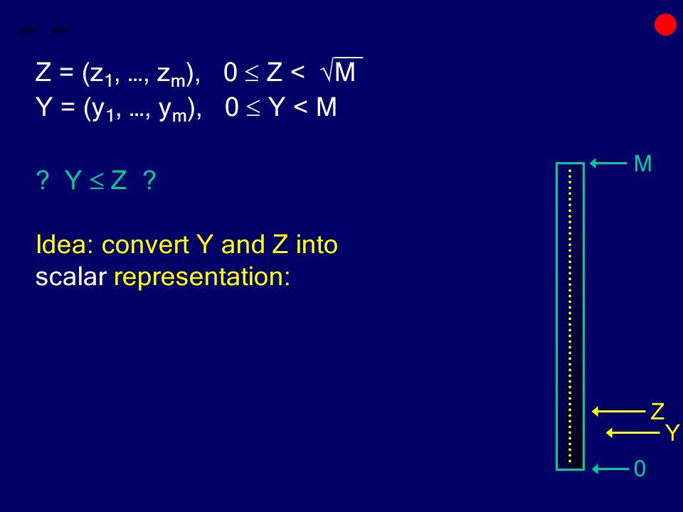 __ Z = (z 1, …, z m ), 0  Z < √M Y = (y 1, …, y m ), 0  Y < M ? Y  Z ? Idea: convert Y and Z into scalar representation: M 0 Z Y