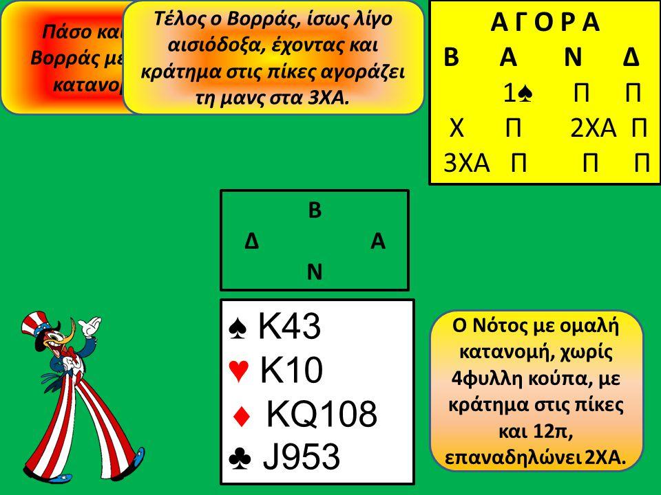 Α Γ Ο Ρ Α B A N Δ 1 ♠ Π Π ♠ K43 ♥ K10  KQ108 ♣ J953 Β Δ Α Ν Η Ανατολή ανοίγει 1 ♠ και ο Νότος αν και έχει 12π, δεν μπορεί να μιλήσει και περνάει πάσο