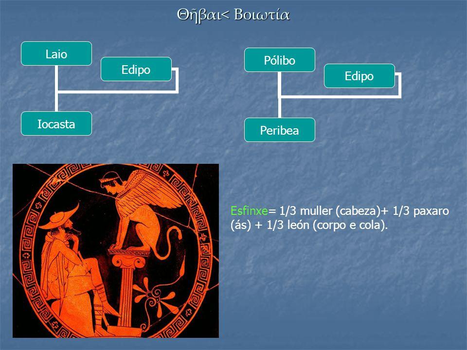 Θῆβαι< Βοιωτία Laio Iocasta Edipo Pólibo Peribea Edipo Esfinxe= 1/3 muller (cabeza)+ 1/3 paxaro (ás) + 1/3 león (corpo e cola).