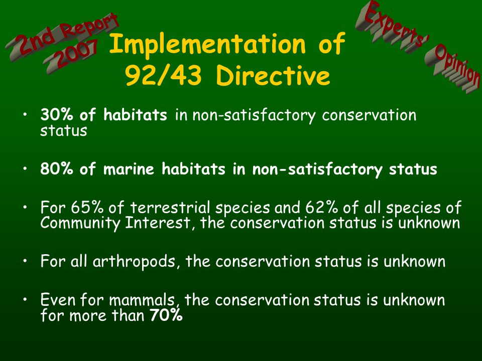 Implementation of 92/43 Directive 30% of habitats in non-satisfactory conservation status 80% of marine habitats in non-satisfactory status For 65% of