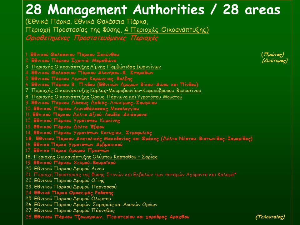 28 Management Authorities / 28 areas (Εθνικά Πάρκα, Εθνικά Θαλάσσια Πάρκα, Περιοχή Προστασίας της Φύσης, 4 Περιοχές Οικοανάπτυξης) Οριοθετημένες Προστ