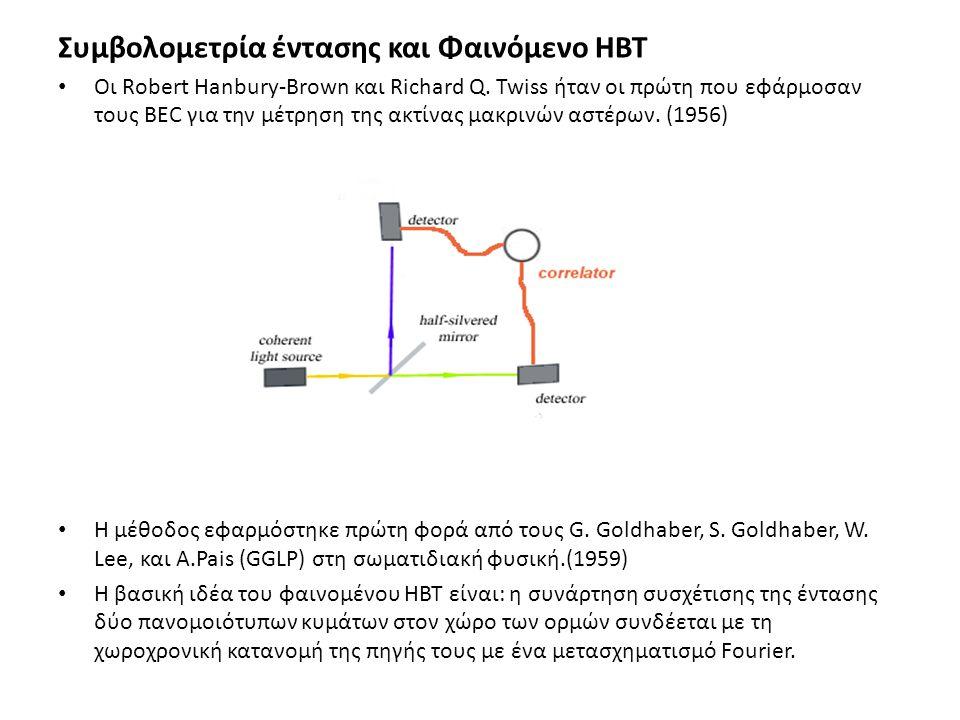 Συμβολομετρία έντασης και Φαινόμενο HBT Οι Robert Hanbury-Brown και Richard Q.
