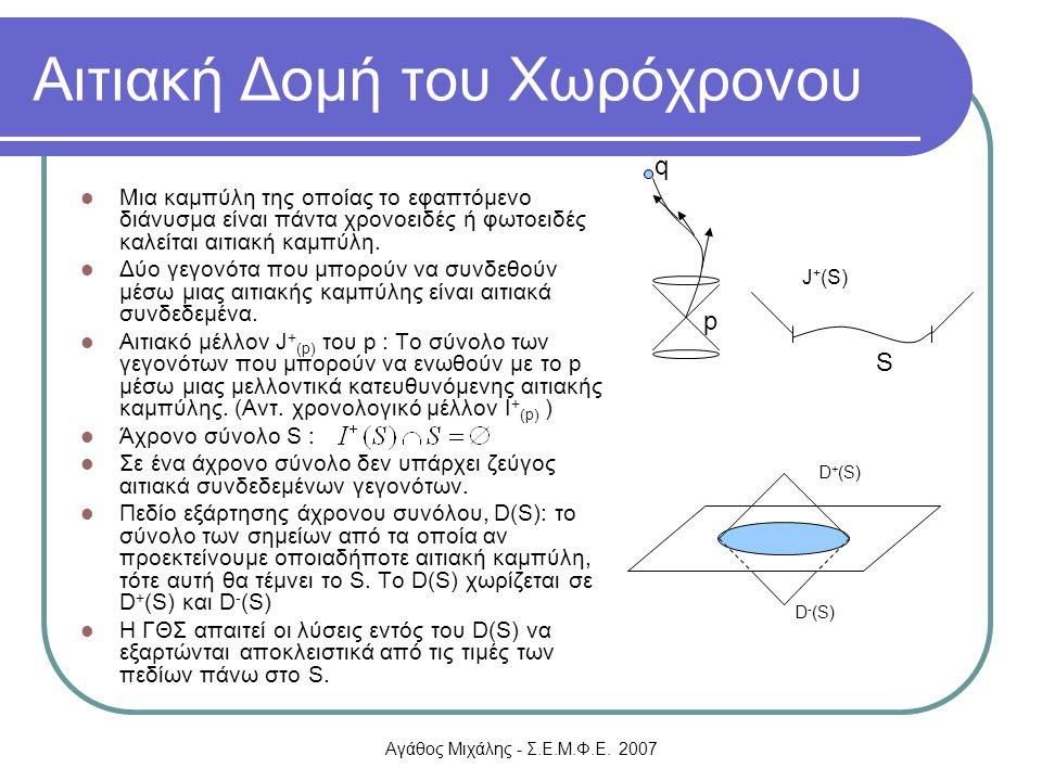 Αγάθος Μιχάλης - Σ.Ε.Μ.Φ.Ε. 2007 Αιτιακή Δομή του Χωρόχρονου Μια καμπύλη της οποίας το εφαπτόμενο διάνυσμα είναι πάντα χρονοειδές ή φωτοειδές καλείται