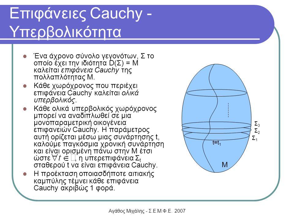Αγάθος Μιχάλης - Σ.Ε.Μ.Φ.Ε. 2007 Επιφάνειες Cauchy - Υπερβολικότητα Ένα άχρονο σύνολο γεγονότων, Σ το οποίο έχει την ιδιότητα D(Σ) = Μ καλείται επιφάν