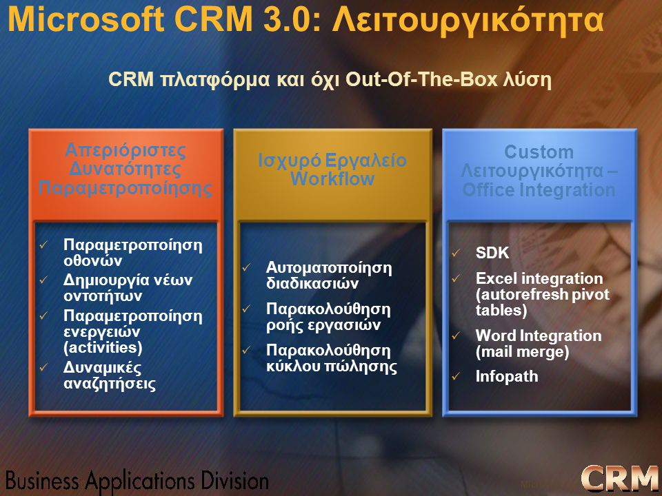 Microsoft Confidential 13 WWSMM 2000 Microsoft CRM 3.0: Λειτουργικότητα Απεριόριστες Δυνατότητες Παραμετροποίησης Παραμετροποίηση οθονών Δημιουργία νέων οντοτήτων Παραμετροποίηση ενεργειών (activities) Δυναμικές αναζητήσεις Custom Λειτουργικότητα – Office Integration SDK Excel integration (autorefresh pivot tables) Word Integration (mail merge) Infopath Ισχυρό Εργαλείο Workflow Αυτοματοποίηση διαδικασιών Παρακολούθηση ροής εργασιών Παρακολούθηση κύκλου πώλησης CRM πλατφόρμα και όχι Out-Of-The-Box λύση