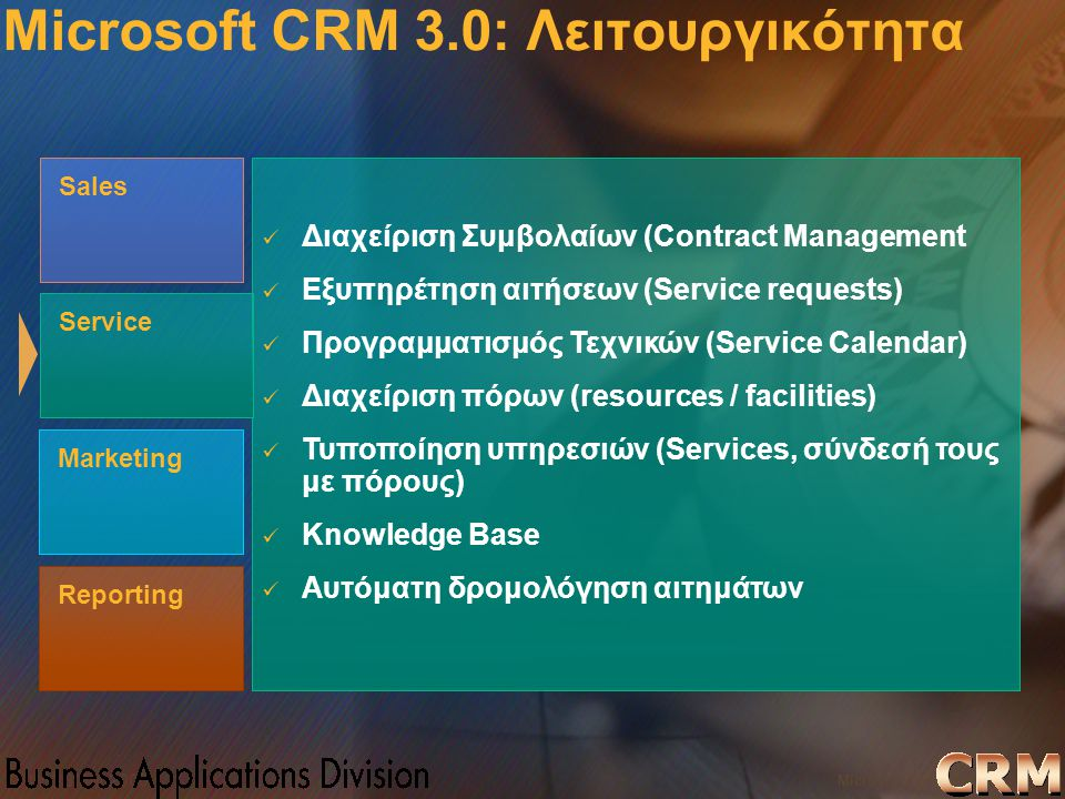 Microsoft Confidential 15 WWSMM 2000 MarketingSalesServiceReporting Microsoft CRM 3.0: Λειτουργικότητα Διαχείριση Συμβολαίων (Contract Management Εξυπ