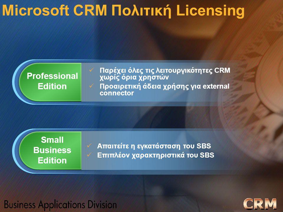 Microsoft Confidential 19 WWSMM 2000 Professional Edition Παρέχει όλες τις λειτουργικότητες CRM χωρίς όρια χρηστών Προαιρετική άδεια χρήσης για extern