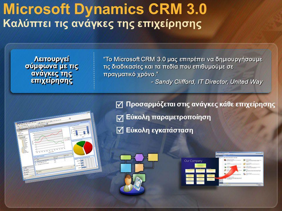 Microsoft Confidential 9 WWSMM 2000 Προσαρμόζεται στις ανάγκες κάθε επιχείρησης Εύκολη παραμετροποίηση Εύκολη εγκατάσταση Microsoft Dynamics CRM 3.0 Κ
