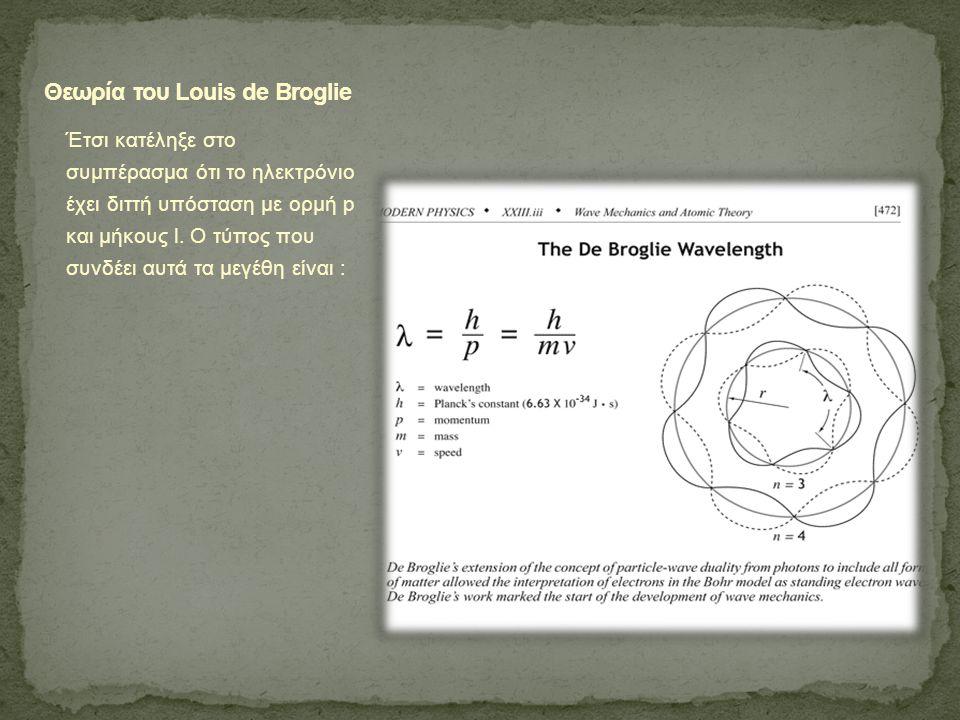 Έτσι κατέληξε στο συμπέρασμα ότι το ηλεκτρόνιο έχει διττή υπόσταση με ορμή p και μήκους l. O τύπος που συνδέει αυτά τα μεγέθη είναι :