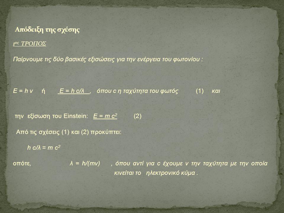 1 0ς ΤΡΟΠΟΣ Παίρνουμε τις δύο βασικές εξισώσεις για την ενέργεια του φωτονίου : Ε = h ν ή Ε = h c/λ, όπου c η ταχύτητα του φωτός (1) και την εξίσωση του Einstein: Ε = m c 2 (2) Από τις σχέσεις (1) και (2) προκύπτει: h c/λ = m c 2 οπότε, λ = h/(mv), όπου αντί για c έχουμε v την ταχύτητα με την οποία κινείται το ηλεκτρονικό κύμα.