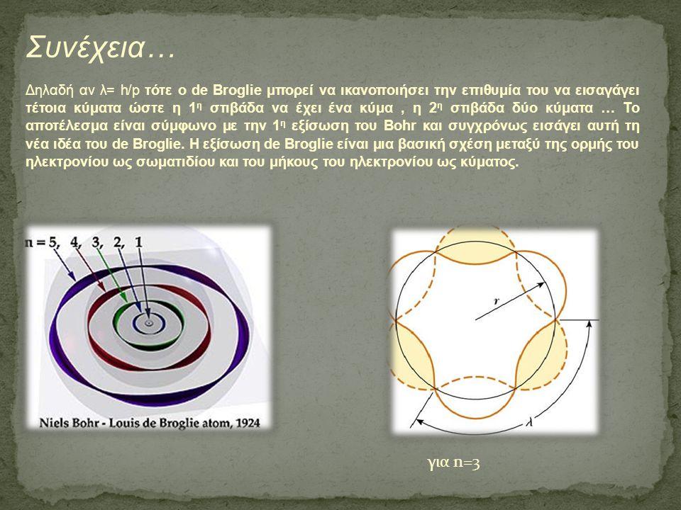 Δηλαδή αν λ= h/p τότε ο de Broglie μπορεί να ικανοποιήσει την επιθυμία του να εισαγάγει τέτοια κύματα ώστε η 1 η στιβάδα να έχει ένα κύμα, η 2 η στιβάδα δύο κύματα … Το αποτέλεσμα είναι σύμφωνο με την 1 η εξίσωση του Bohr και συγχρόνως εισάγει αυτή τη νέα ιδέα του de Broglie.