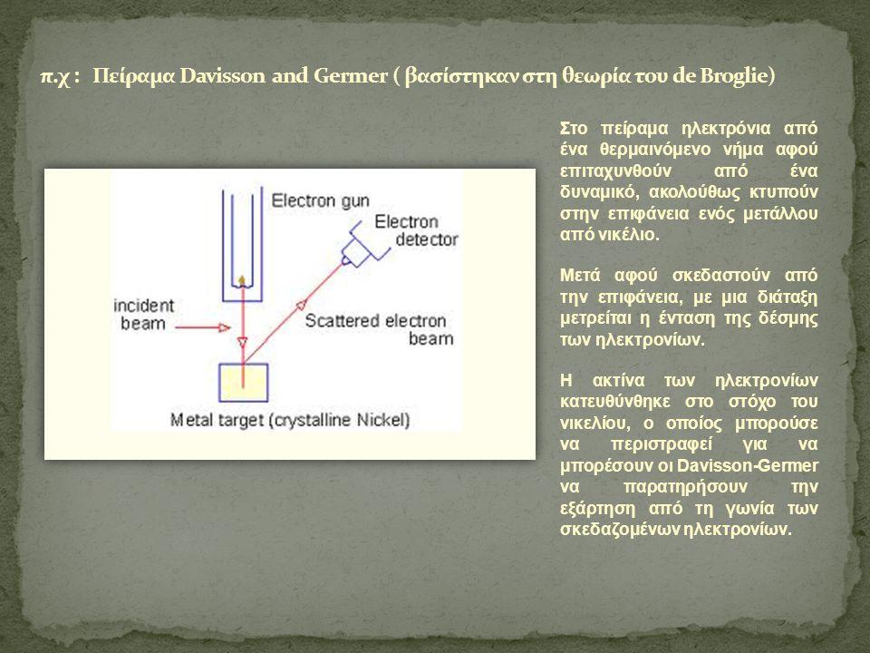 Στο πείραμα ηλεκτρόνια από ένα θερμαινόμενο νήμα αφού επιταχυνθούν από ένα δυναμικό, ακολούθως κτυπούν στην επιφάνεια ενός μετάλλου από νικέλιο.