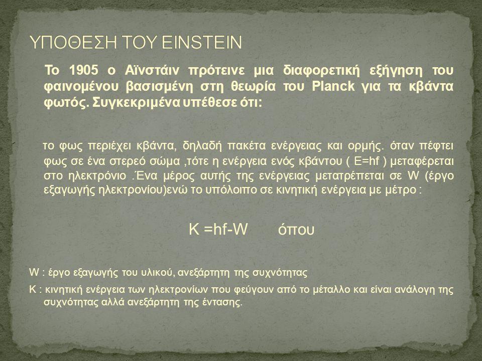 Το 1905 ο Αϊνστάιν πρότεινε μια διαφορετική εξήγηση του φαινομένου βασισμένη στη θεωρία του Planck για τα κβάντα φωτός. Συγκεκριμένα υπέθεσε ότι: το φ