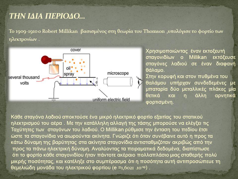 To 1909-1910 ο Robert Millikan βασισμένος στη θεωρία του Thomson,υπολόγισε το φορτίο των ηλεκτρονίων.