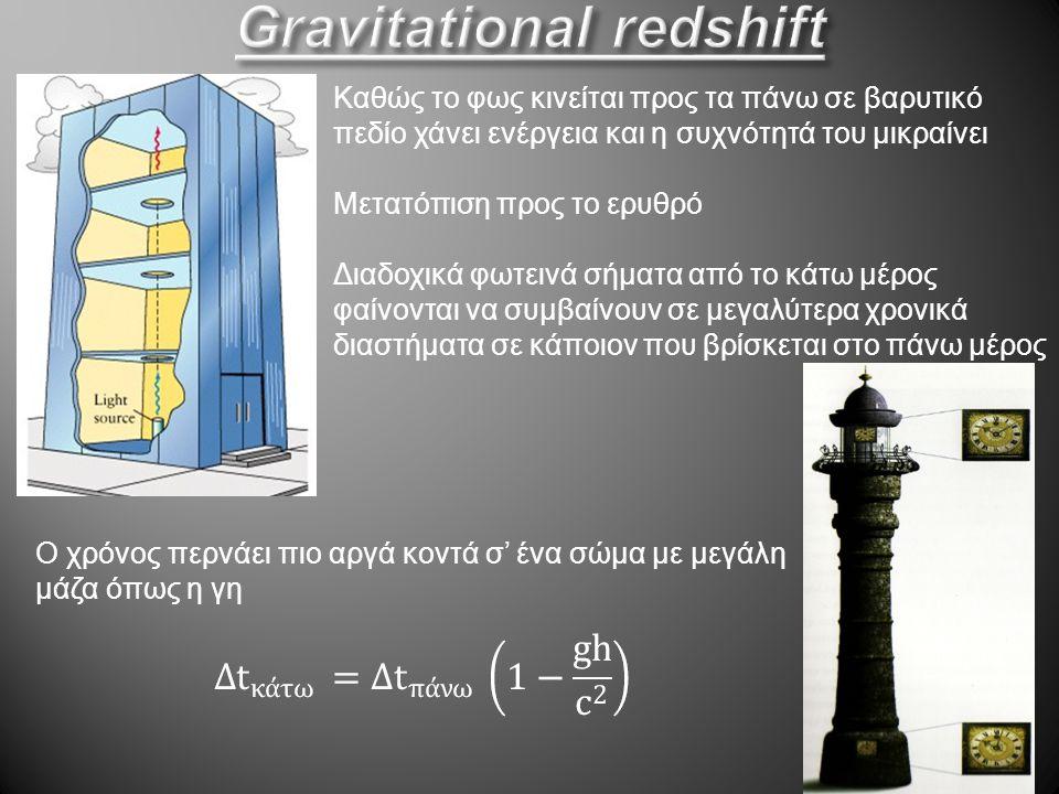 Καθώς το φως κινείται προς τα πάνω σε βαρυτικό πεδίο χάνει ενέργεια και η συχνότητά του μικραίνει Μετατόπιση προς το ερυθρό Διαδοχικά φωτεινά σήματα α