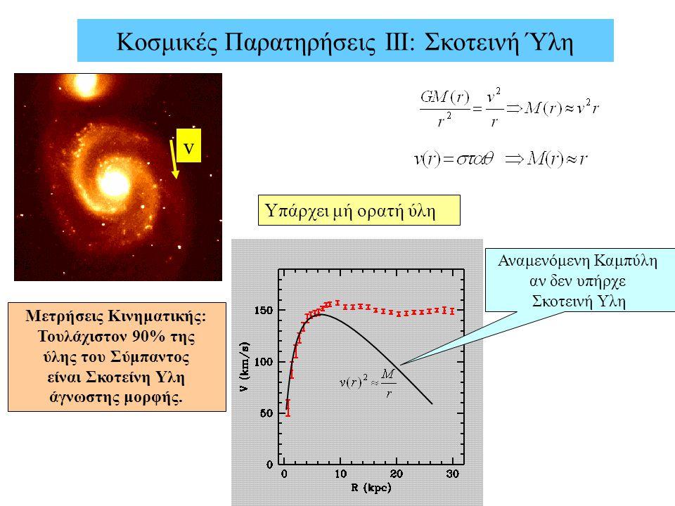 Κοσμικές Παρατηρήσεις ΙΙΙ: Σκοτεινή Ύλη v Υπάρχει μή ορατή ύλη Μετρήσεις Κινηματικής: Τουλάχιστον 90% της ύλης του Σύμπαντος είναι Σκοτείνη Υλη άγνωστ