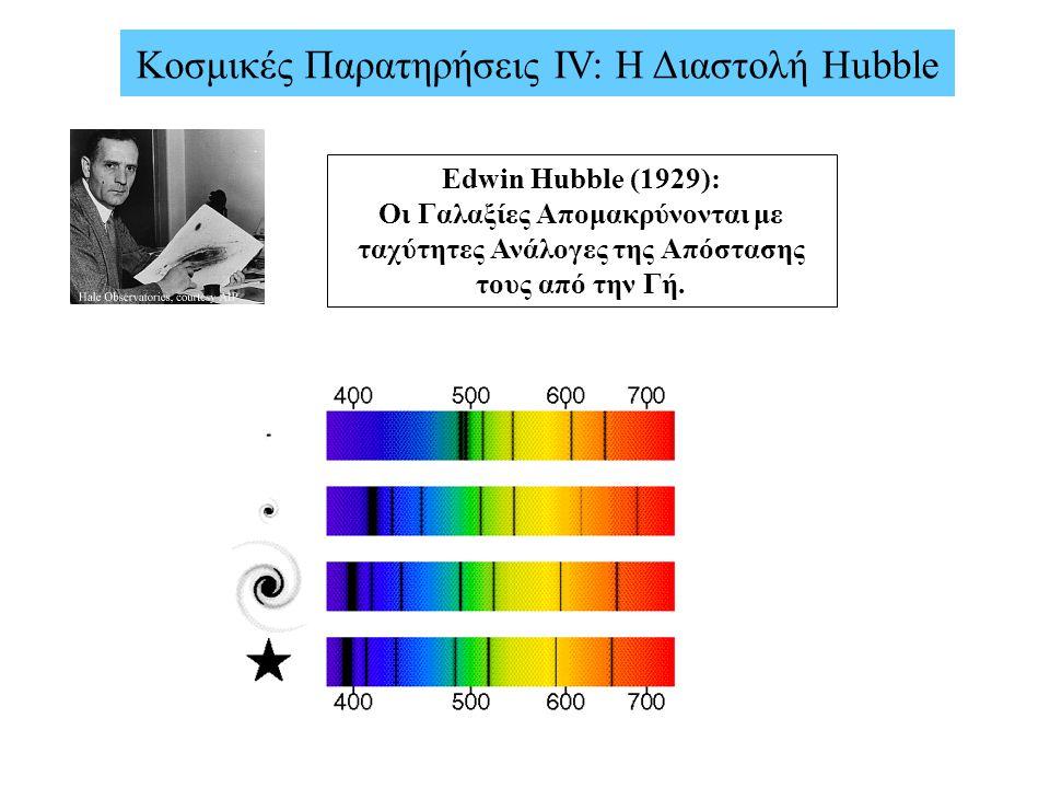 Κοσμικές Παρατηρήσεις ΙV: Η Διαστολή Hubble Edwin Hubble (1929): Οι Γαλαξίες Απομακρύνονται με ταχύτητες Ανάλογες της Απόστασης τους από την Γή.